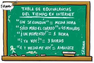 El Tiempo en Internet