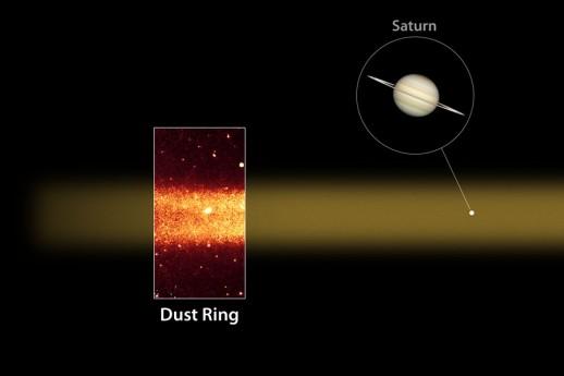 Descubierto anillo gigante alrededor de Saturno