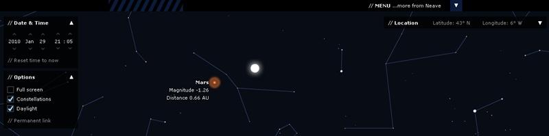 Marte y la Luna