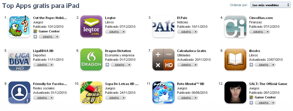 Aplicaciones gratuitas para iPad